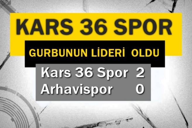 Kars  36 Spor: 2 – Arhavispor: 0