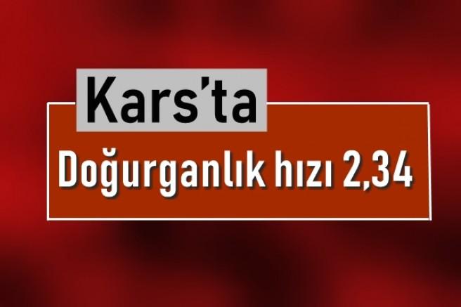 Kars'ta doğurganlık hızı 2,34
