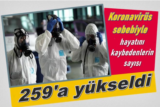 Koronavirüs sebebiyle hayatını kaybedenlerin sayısı 259'a yükseldi